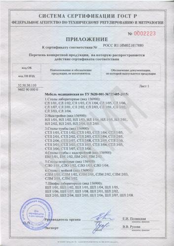 Регистрационное Удостоверение и Сертификат